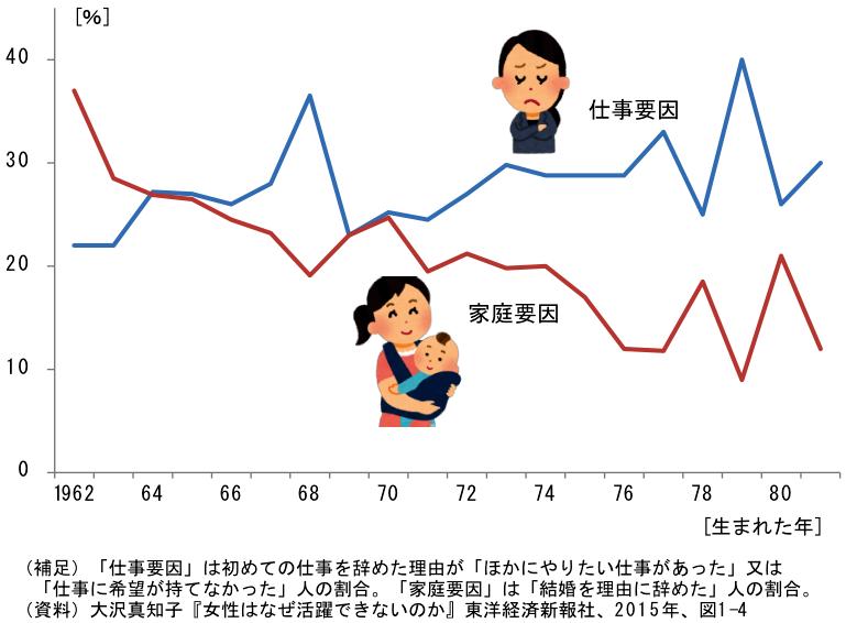 20150624-4回目グラフ