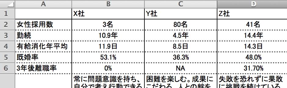 スクール_志望動機の書きかた(表)