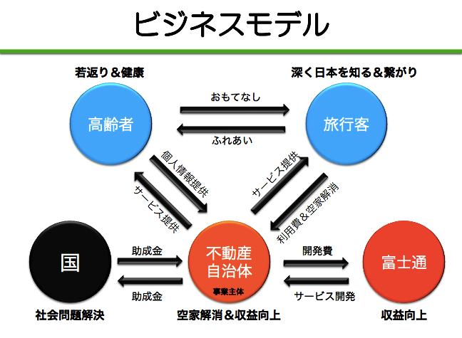 fujitsu04