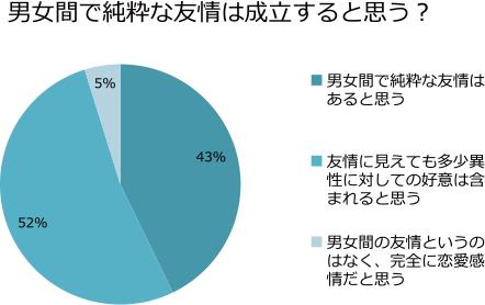 グラフ20050624