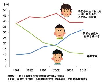 データラボ003グラフ01